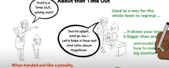 An approach to timeouts that really works